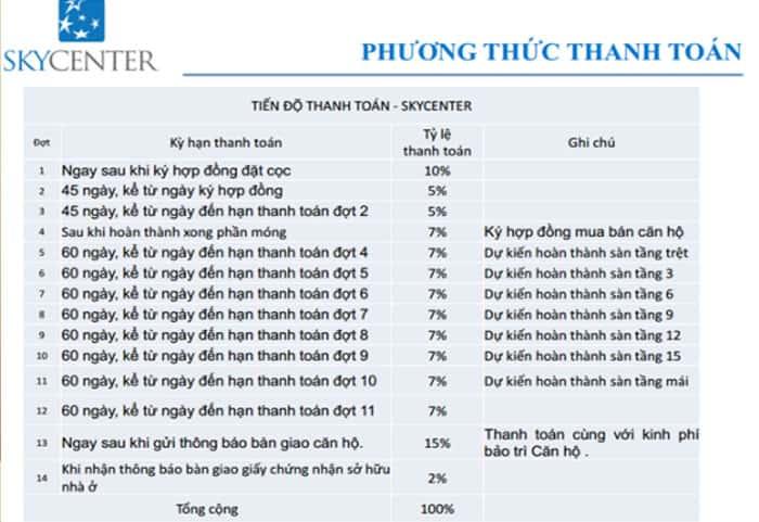 phuong-thuc-thanh-toan-sky-center