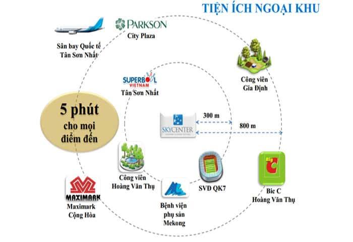 tien-ich-ngoai-khu-can-ho-sky-center