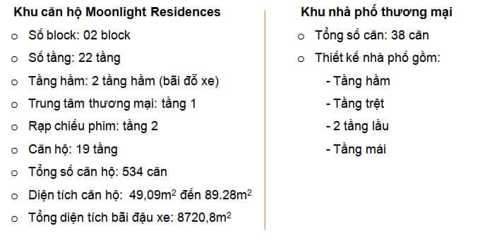 tong-quan-du-an-moonlight-residences
