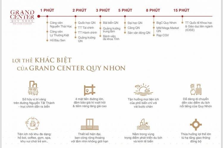tien-ich-vi-tri-grand-center